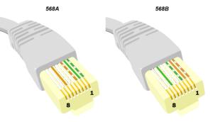 обжимка кабеля upt 4 провода